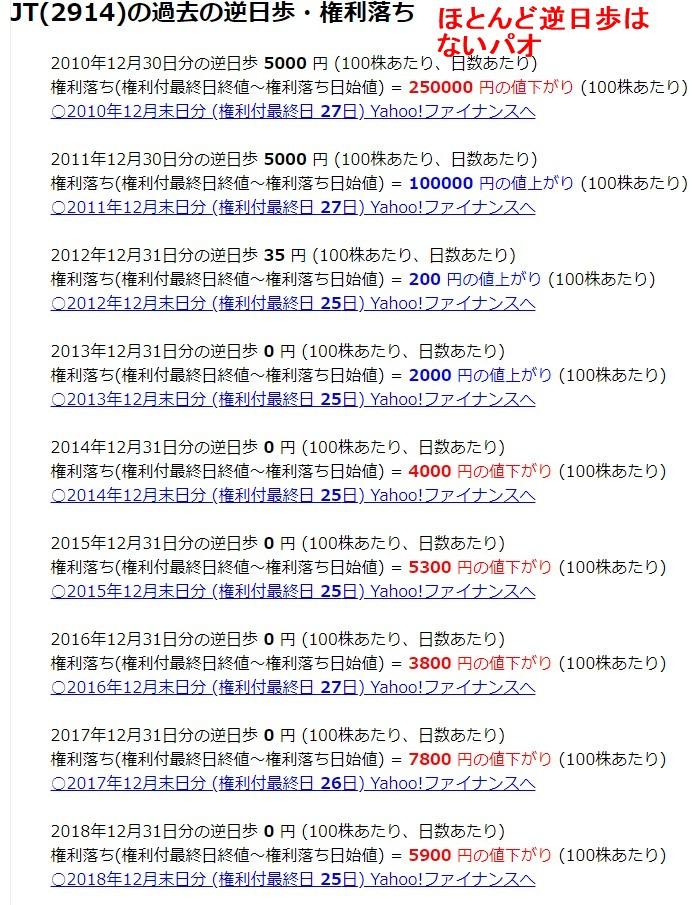 f:id:kabu_ohimesama:20200501194139j:plain