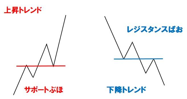 f:id:kabu_ohimesama:20200510194111j:plain