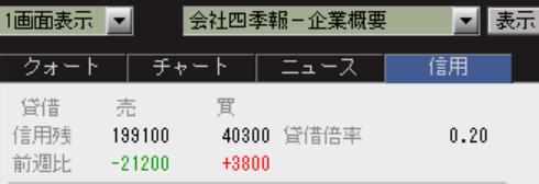 f:id:kabu_ohimesama:20200515122507p:plain