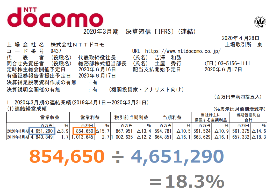 f:id:kabu_ohimesama:20200516021340p:plain