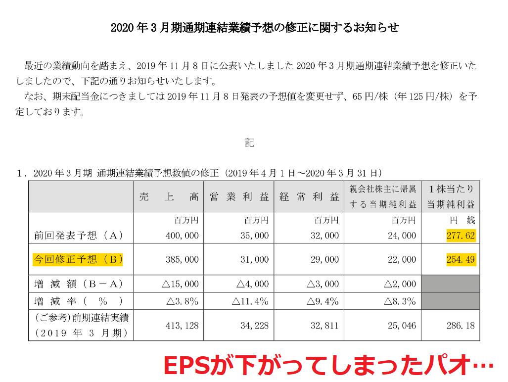 f:id:kabu_ohimesama:20200525015713p:plain