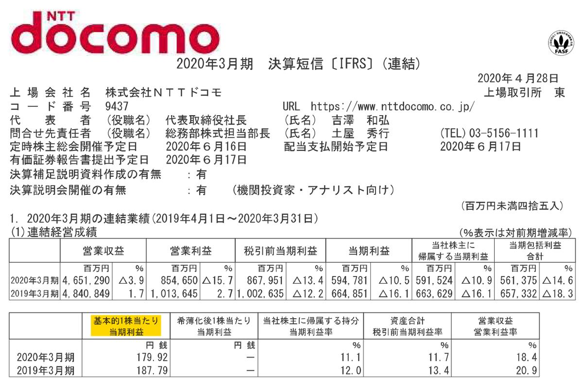 f:id:kabu_ohimesama:20200525023242p:plain