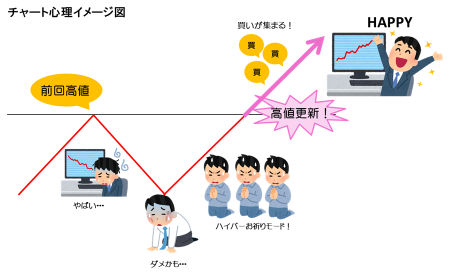 f:id:kabu_ohimesama:20200526234701p:plain