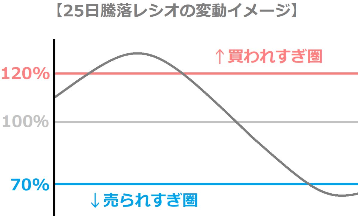 f:id:kabu_ohimesama:20200528022439p:plain