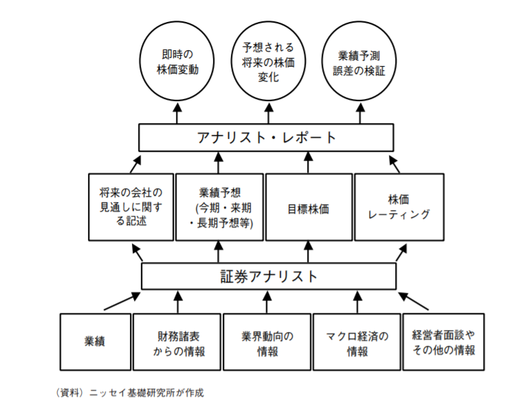 f:id:kabu_ohimesama:20200602173712p:plain