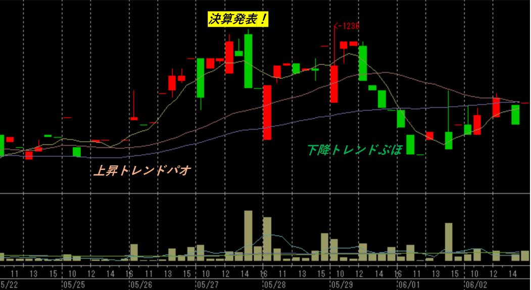 f:id:kabu_ohimesama:20200602181910p:plain