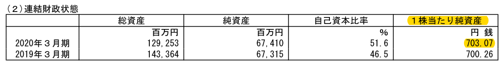 f:id:kabu_ohimesama:20200609151959p:plain