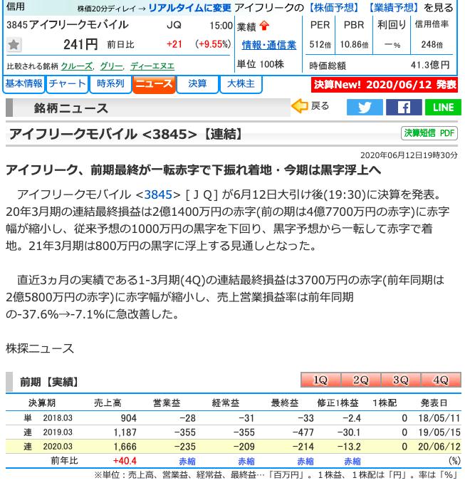 f:id:kabu_ohimesama:20200614130154p:plain