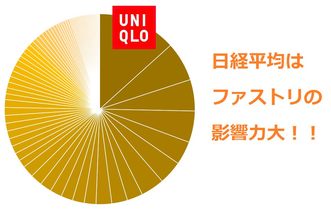 f:id:kabu_ohimesama:20200626024427p:plain