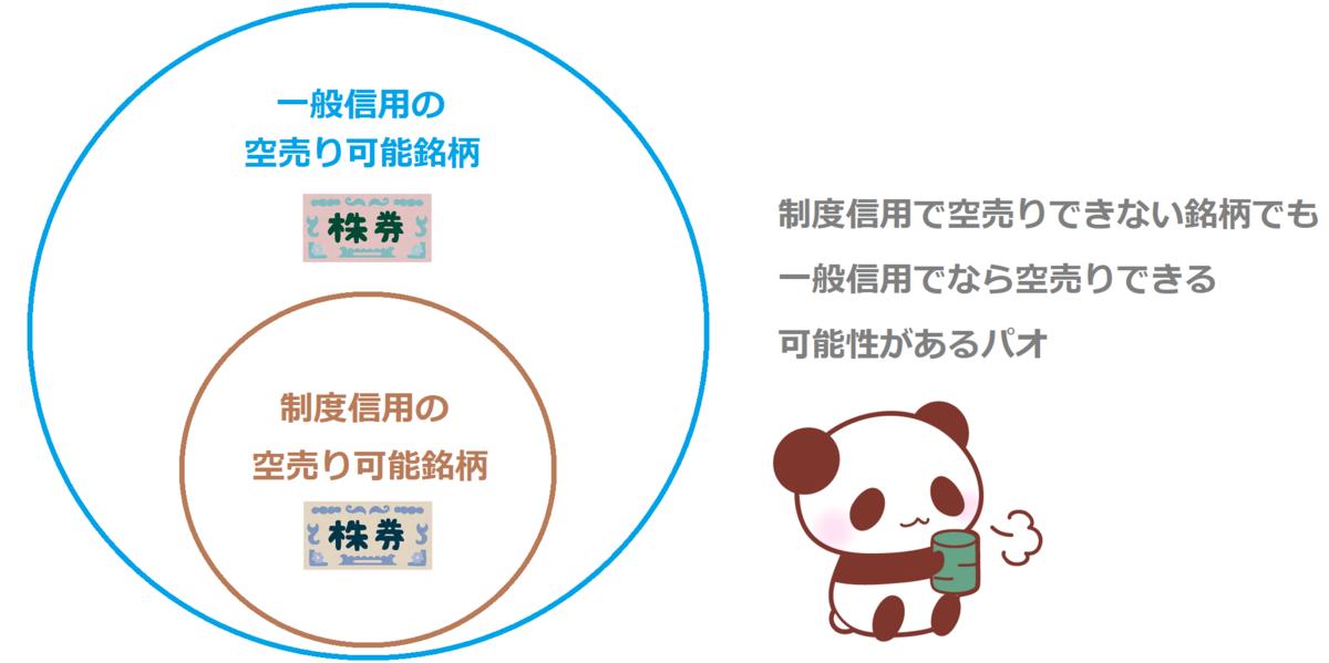 f:id:kabu_ohimesama:20200703032902p:plain