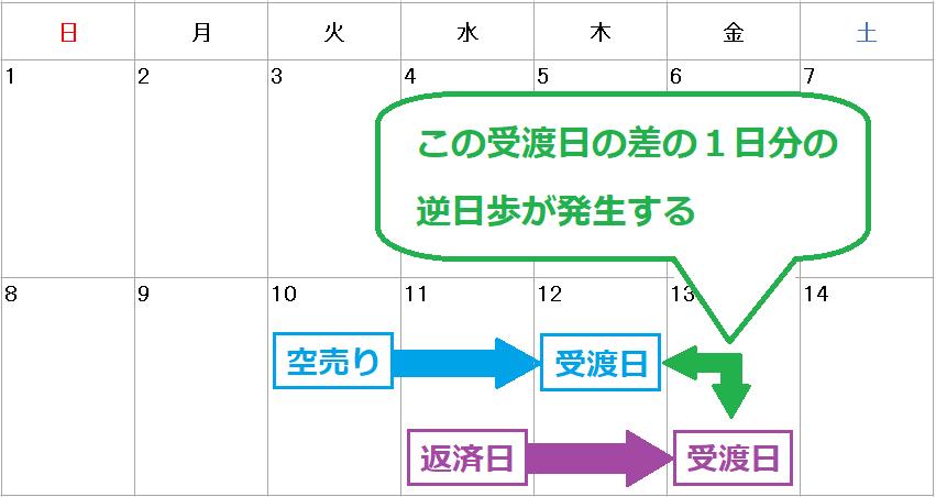 f:id:kabu_ohimesama:20200713030941p:plain