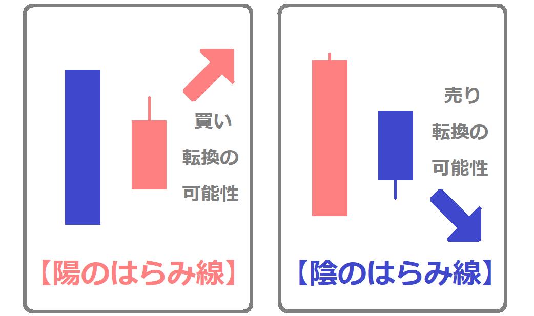 f:id:kabu_ohimesama:20200715022259p:plain