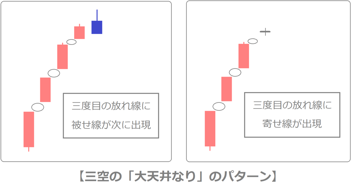 f:id:kabu_ohimesama:20200717133241p:plain