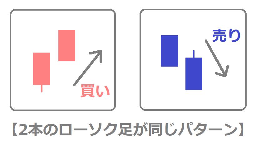 f:id:kabu_ohimesama:20200720164911p:plain