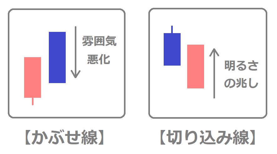 f:id:kabu_ohimesama:20200720170831p:plain