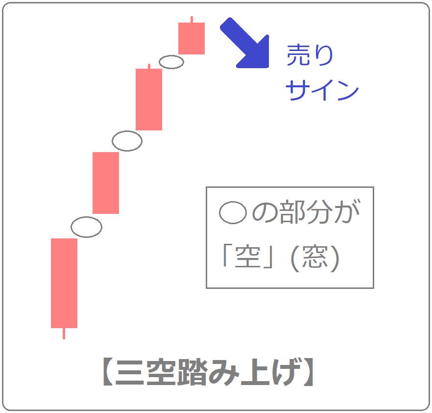 f:id:kabu_ohimesama:20200721162741p:plain