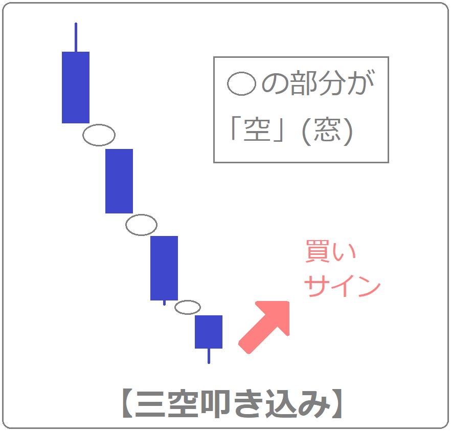 f:id:kabu_ohimesama:20200721162836p:plain