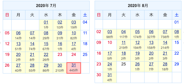 f:id:kabu_ohimesama:20200801165928p:plain