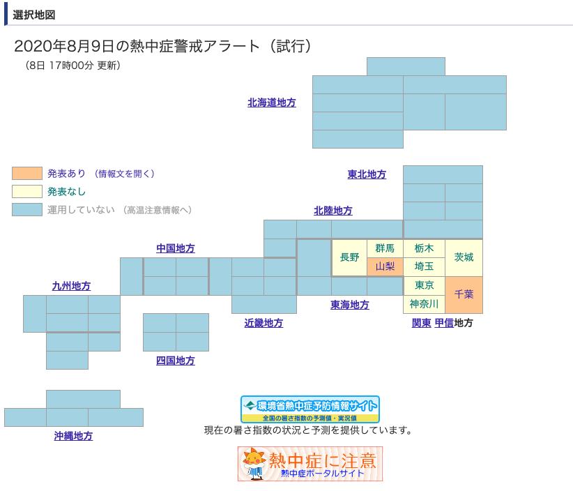 f:id:kabu_ohimesama:20200808170809p:plain