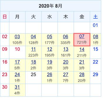 f:id:kabu_ohimesama:20200808171731p:plain