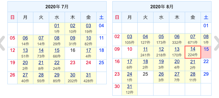 f:id:kabu_ohimesama:20200815124155p:plain