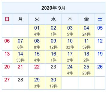 f:id:kabu_ohimesama:20200822113145p:plain